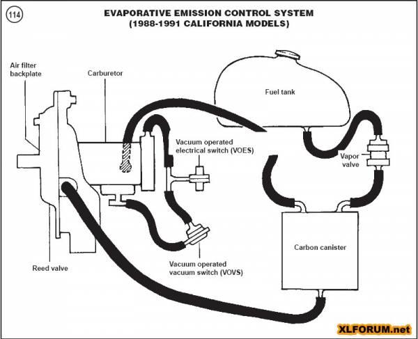 p0441 evaporative emission control system