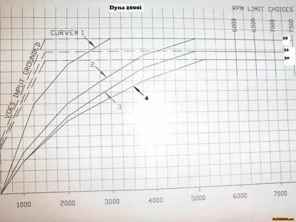 Dyna 2000i Wiring Diagram | Manual e-books on simplified battery diagram, simplified clutch diagram, simplified plumbing diagram,