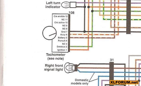 Sportster Wiring Diagram: Urgently needed 06 883r wiring diagram - The Sportster and Buell ,Design