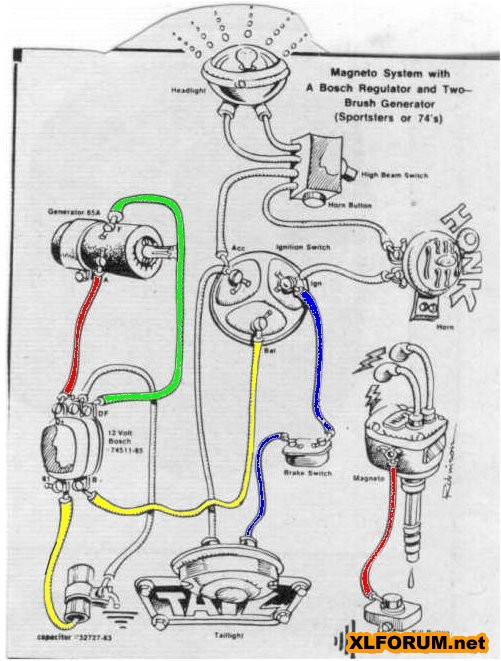 xs650 simplified wiring harness xs650 wiring diagrams car xs650 wiring diagram 1980 wiring diagrams database