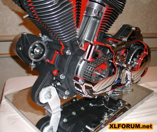 Harley Handlebar Wiring Diagram Additionally Electrical Wiring Diagram